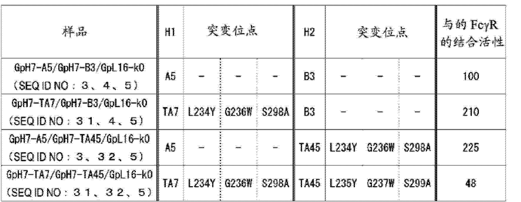 Figure CN103827300AD00791