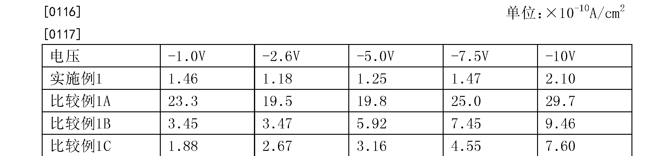 Figure CN107534050AD00191