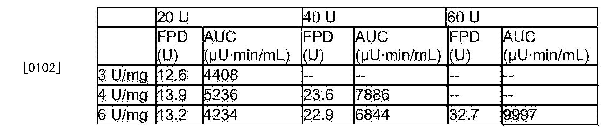 Figure CN103732220AD00181