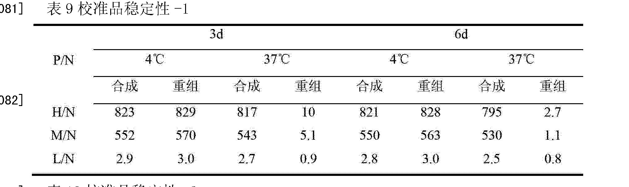 Figure CN103012595BD00111