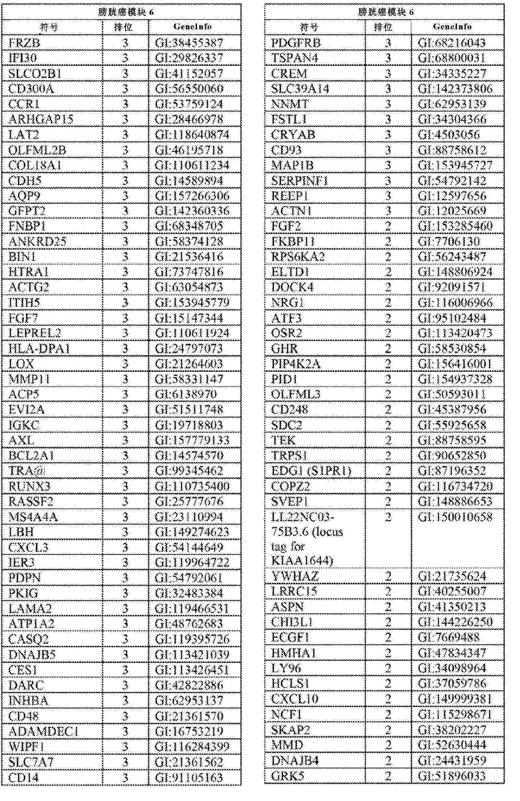 Figure CN102858999AD00281