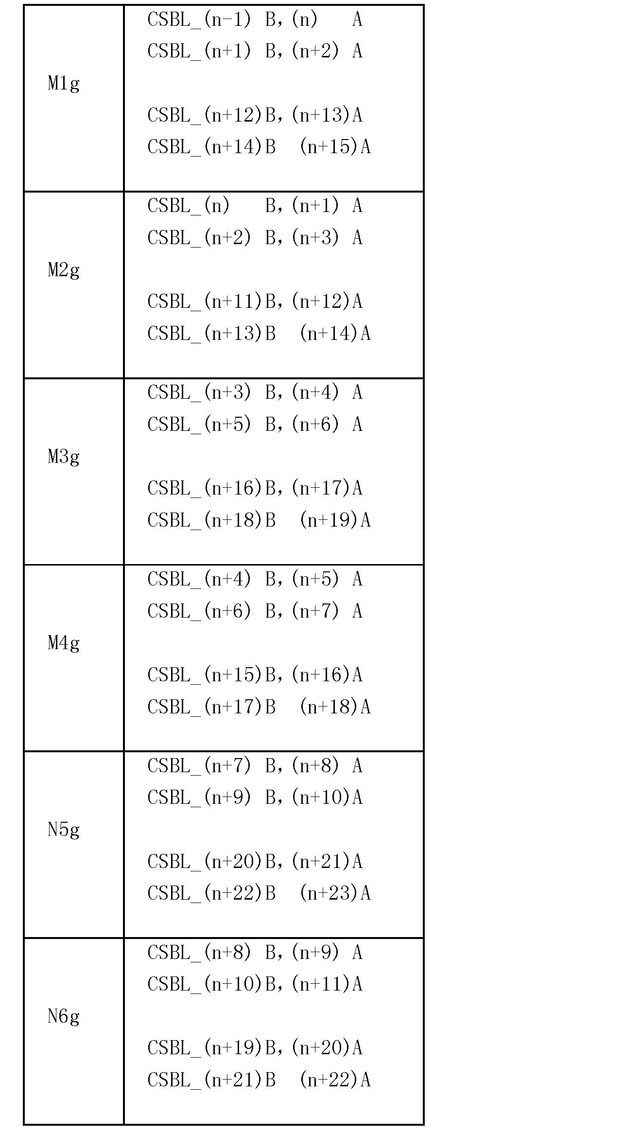 Figure CN101510034BD00601