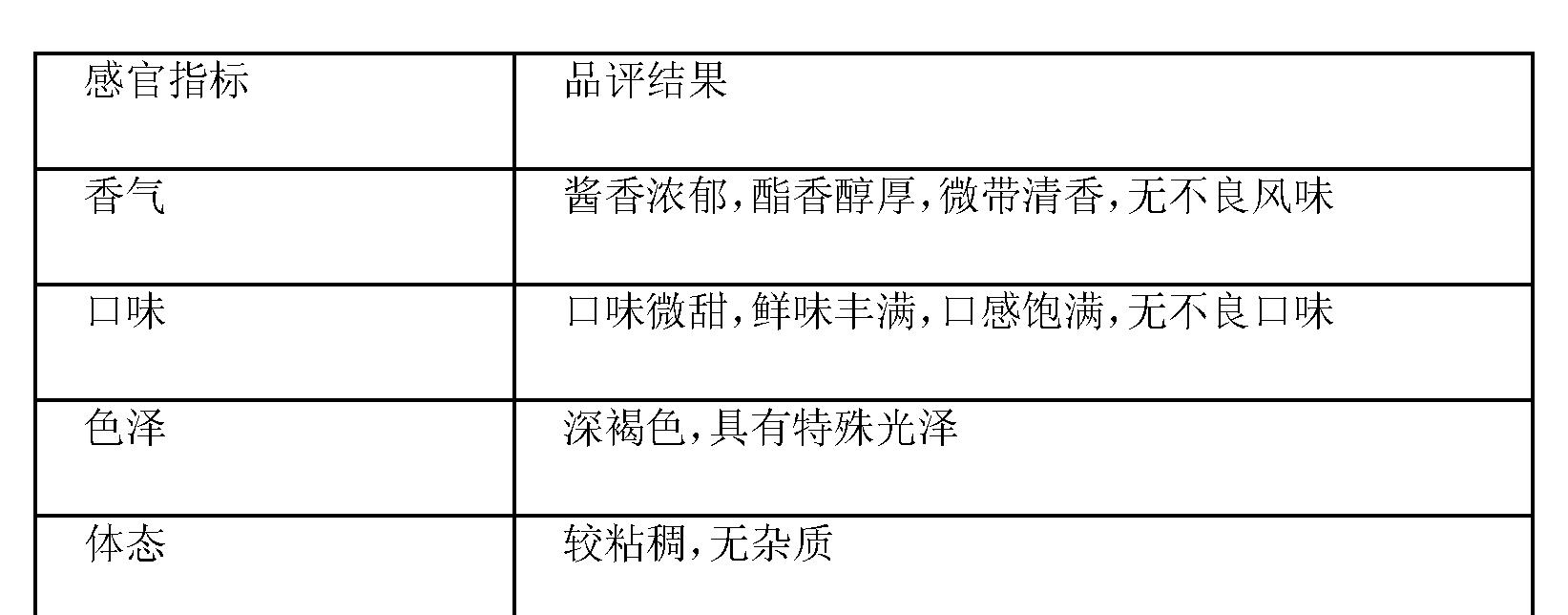 Figure CN102524747AD00111