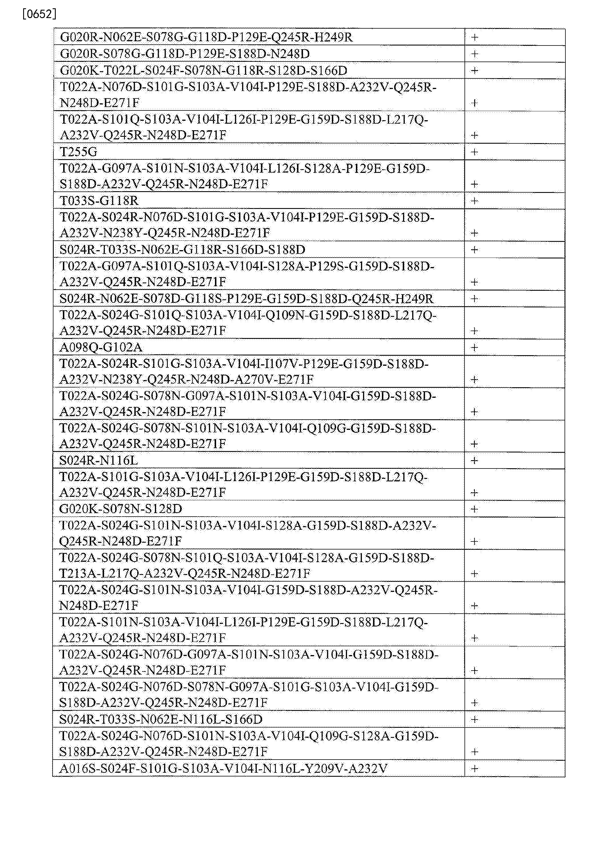 Figure CN103764823BD02541