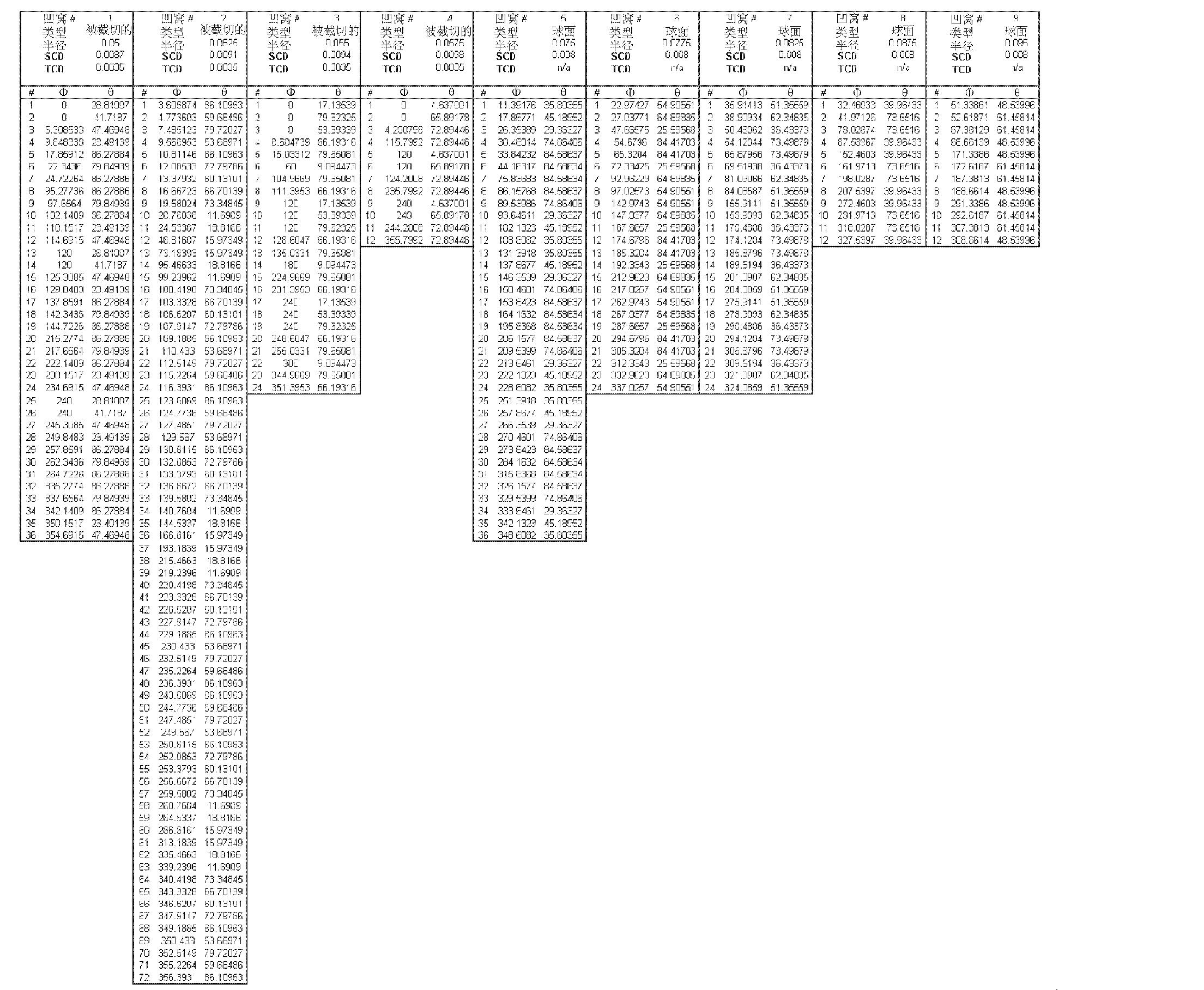 Figure CN102458589BD00241