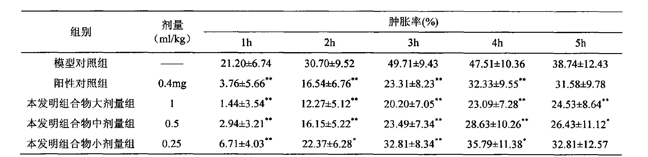 Figure CN104173457AD00052