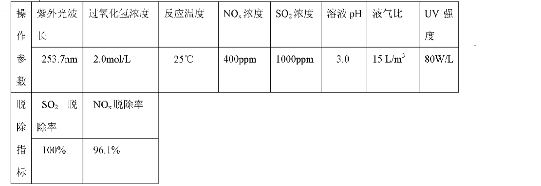 Figure CN101940871AD00151