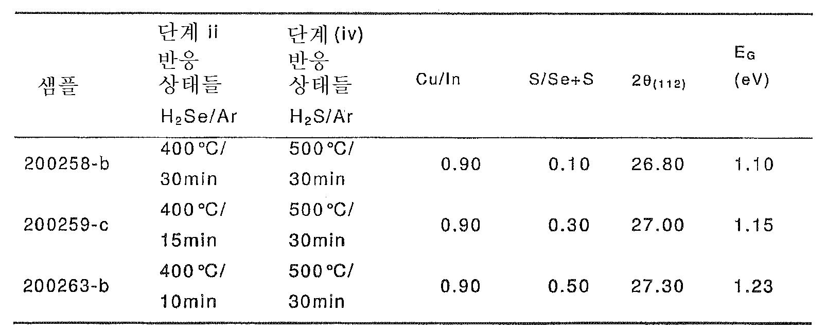 Figure 112006010888779-PCT00008