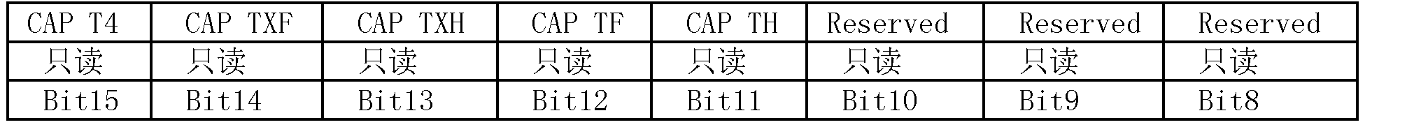 Figure CN201878164UD00061