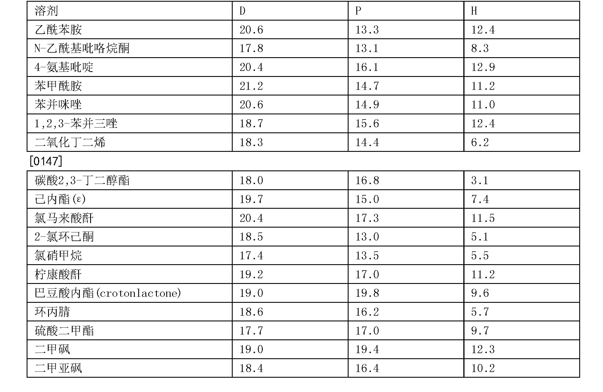 Figure CN102046808BD00242