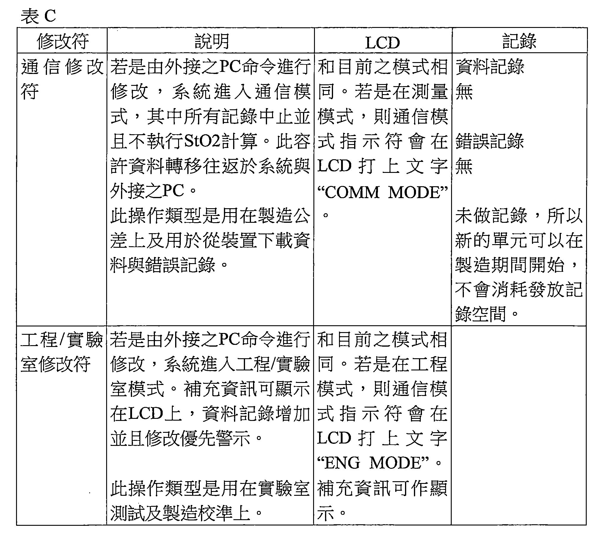 Figure TW201803523AD00004