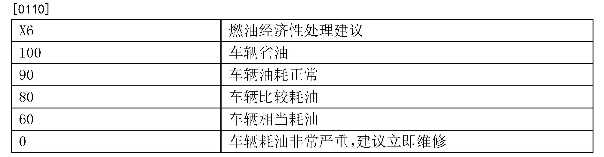 Figure CN105046088BD00154