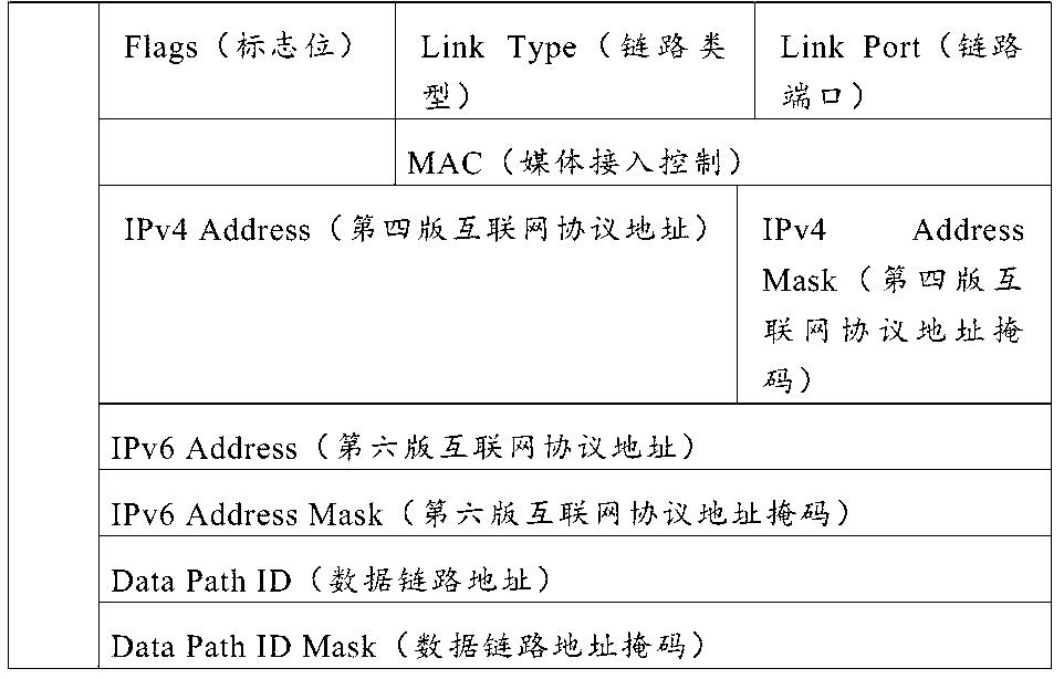 Figure CN104734877AD00171