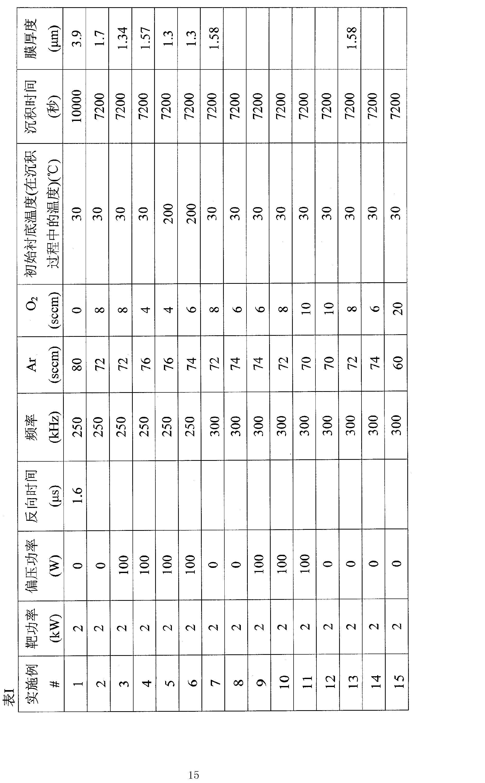 Figure CN101931097BD00151