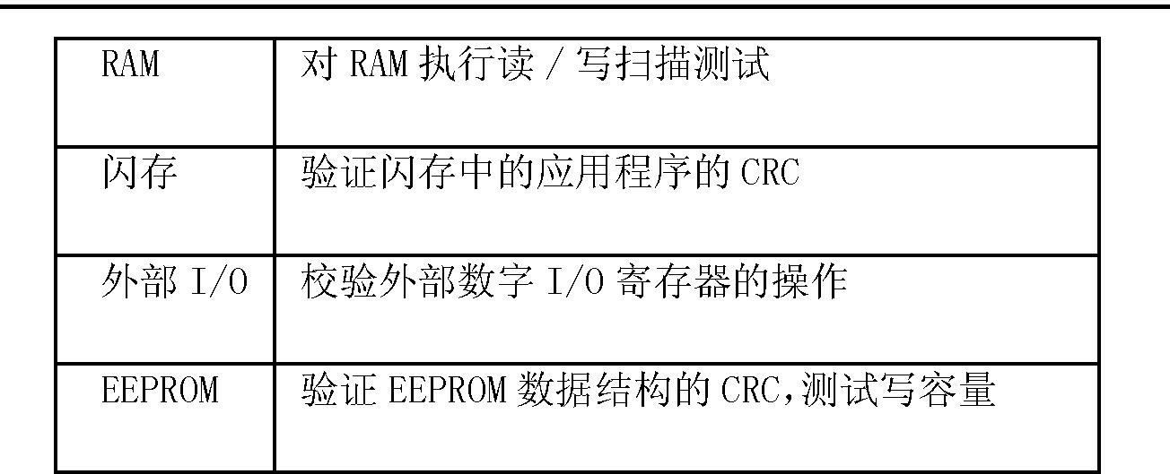 Figure CN101061386BD00151