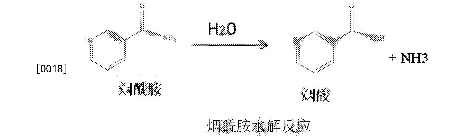 Figure CN105662948BD00041