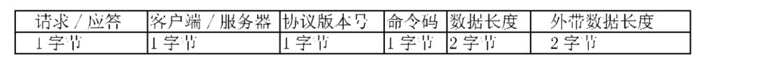 Figure CN102065125AD00111
