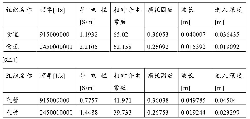 Figure CN104939920AD00281
