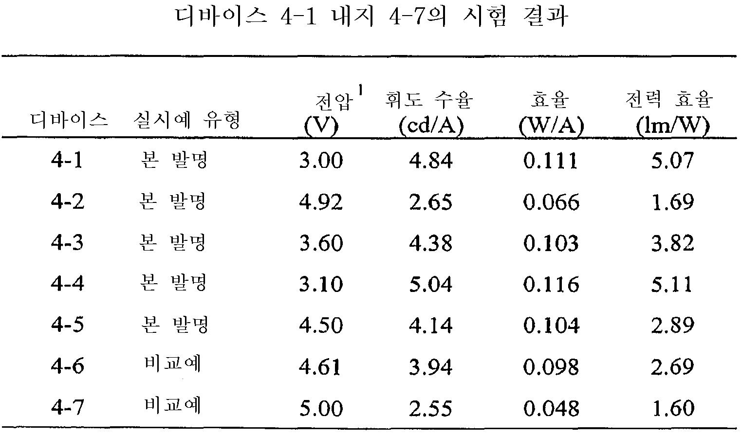 Figure 112008074411380-pct00075