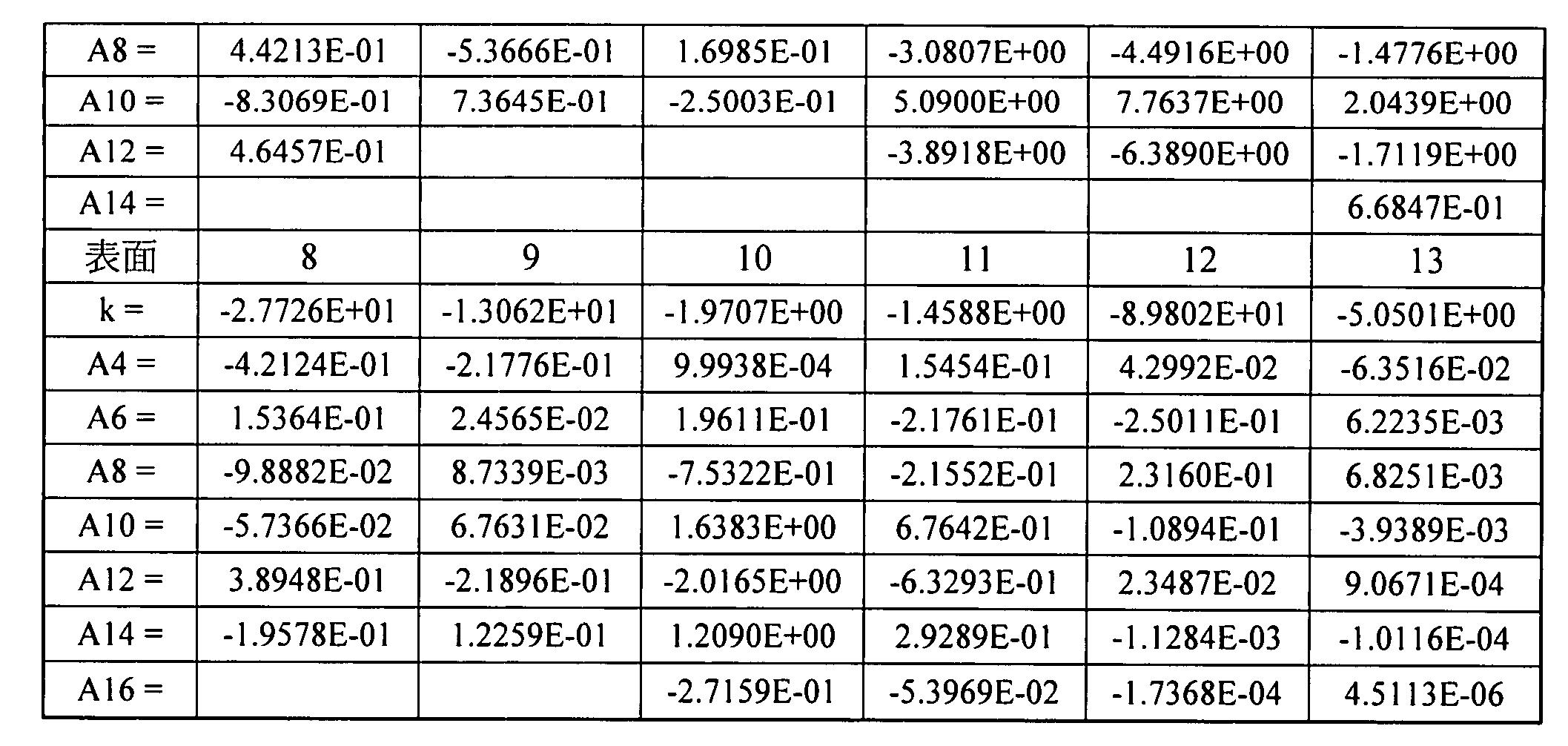 Figure TWI610090BD00023