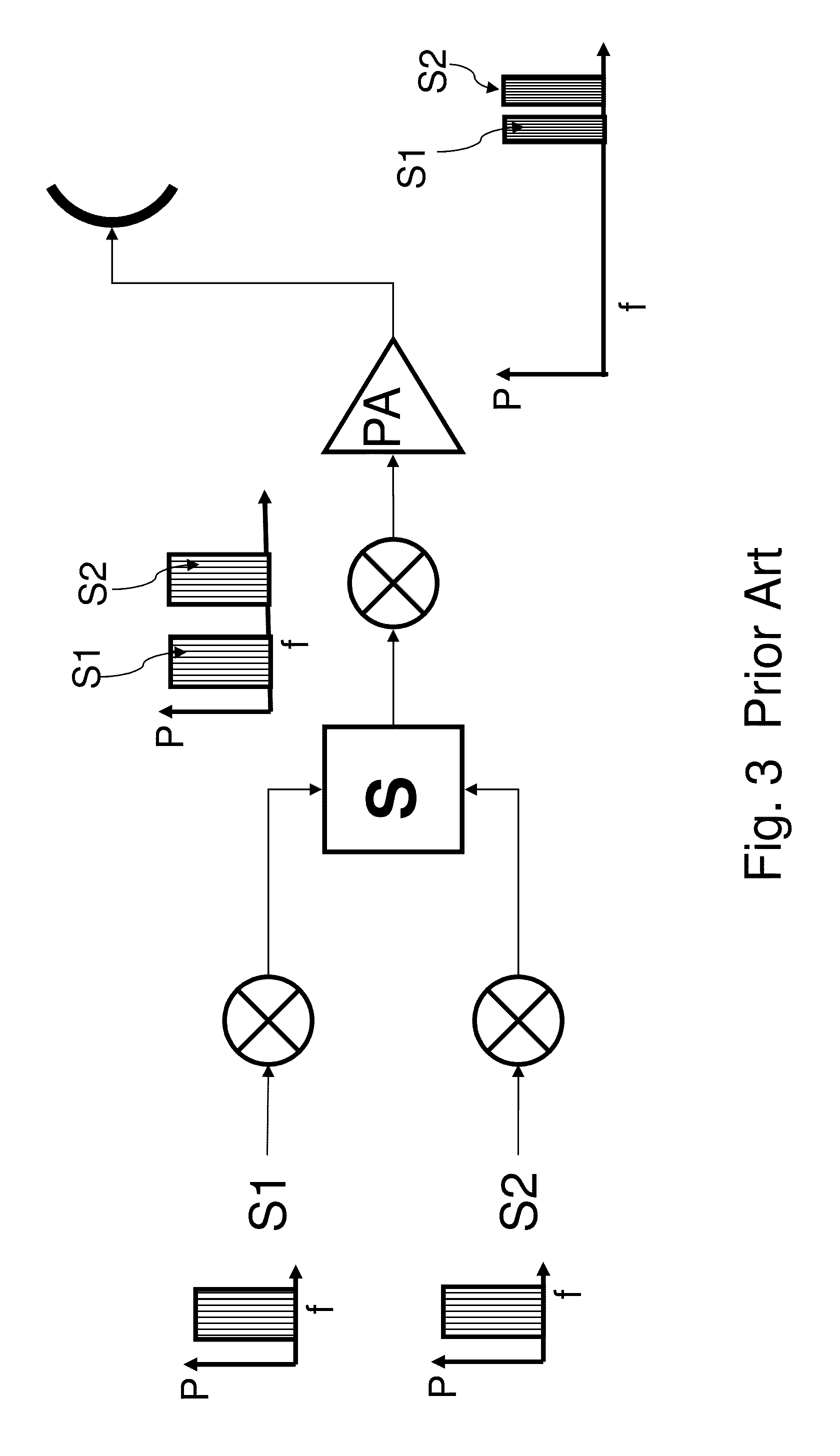 Fig Serial To Parallel Converter Simulnk The Scope Setup To