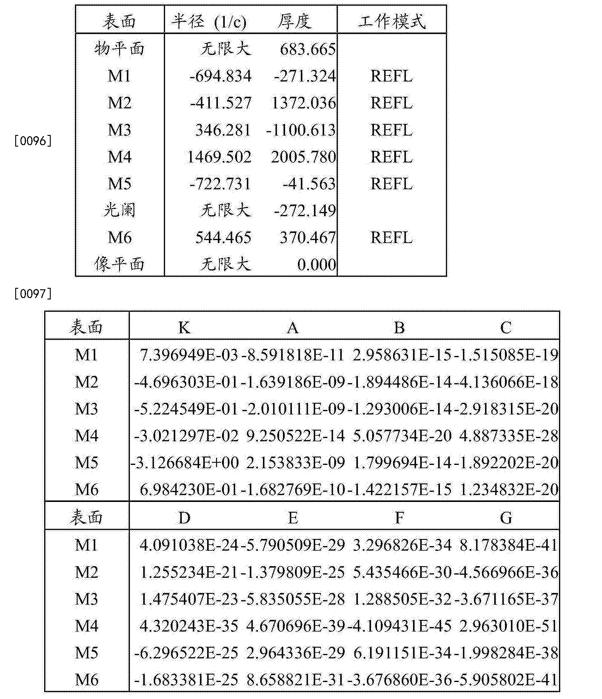 Figure CN102819197BD00151