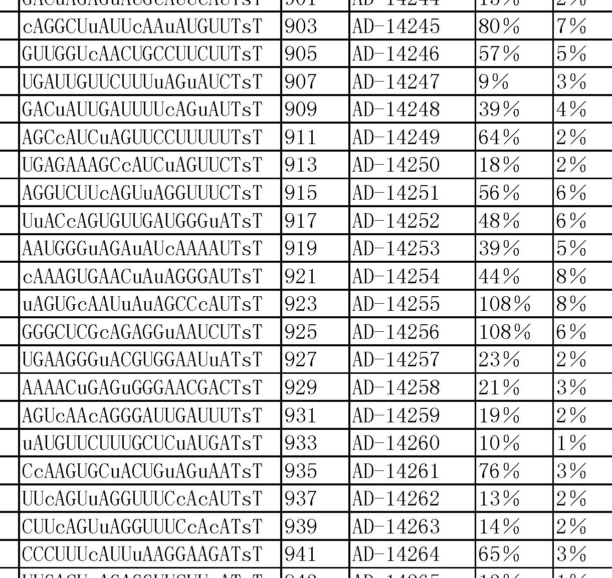 Figure CN101448849BD00581