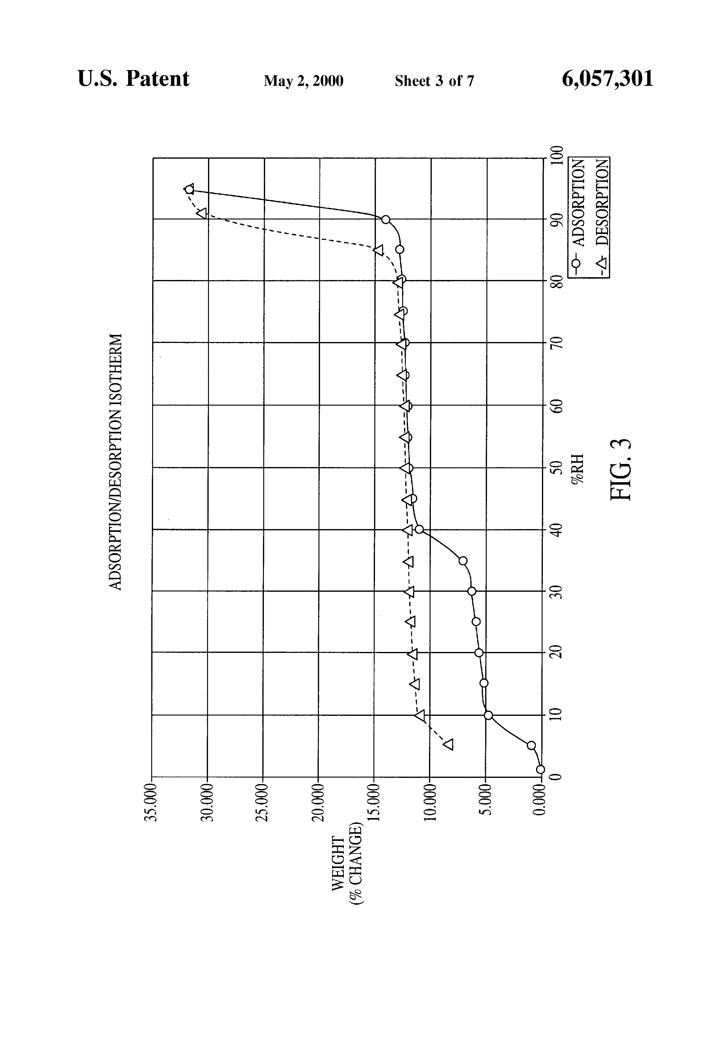 US6057301A - Hyperhydrated citicoline, process and use