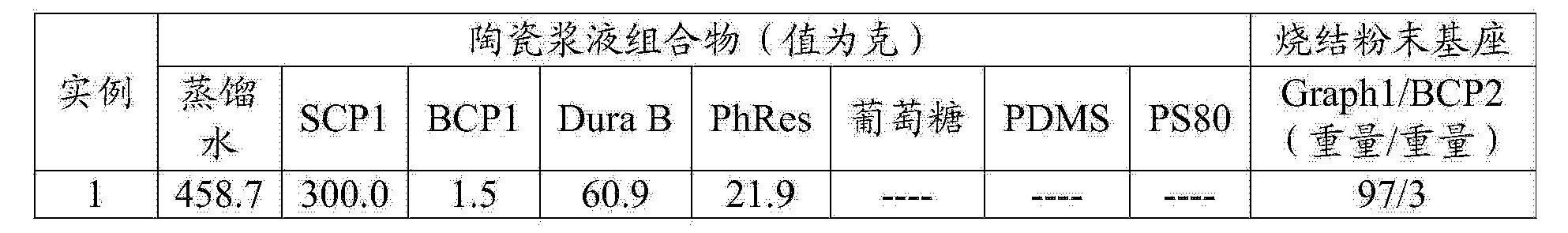 Figure CN104684686AD00171