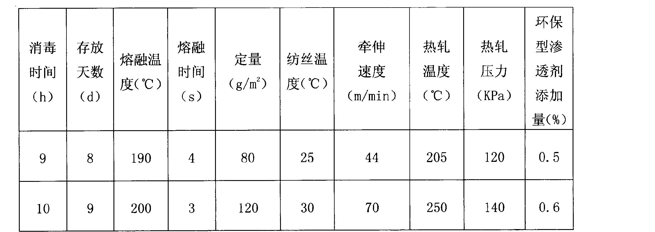 Figure CN102691171AD00041