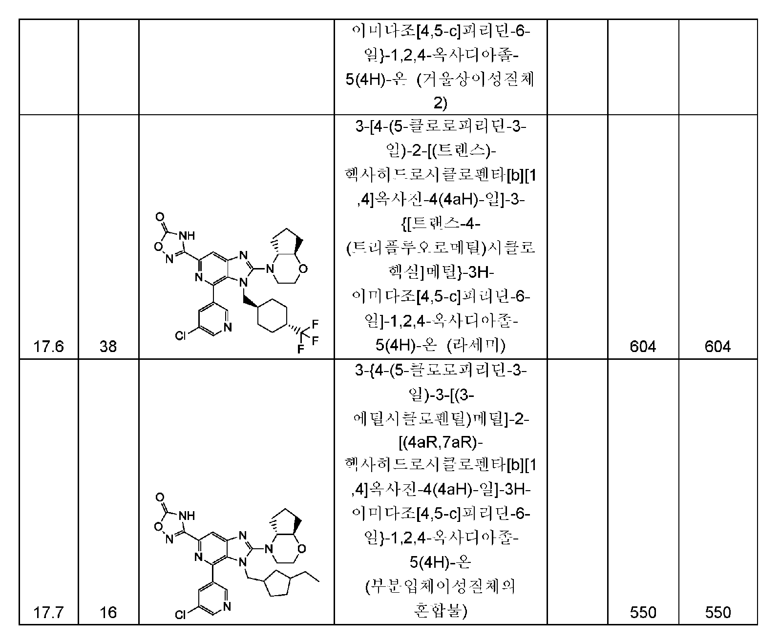 Figure pct00497