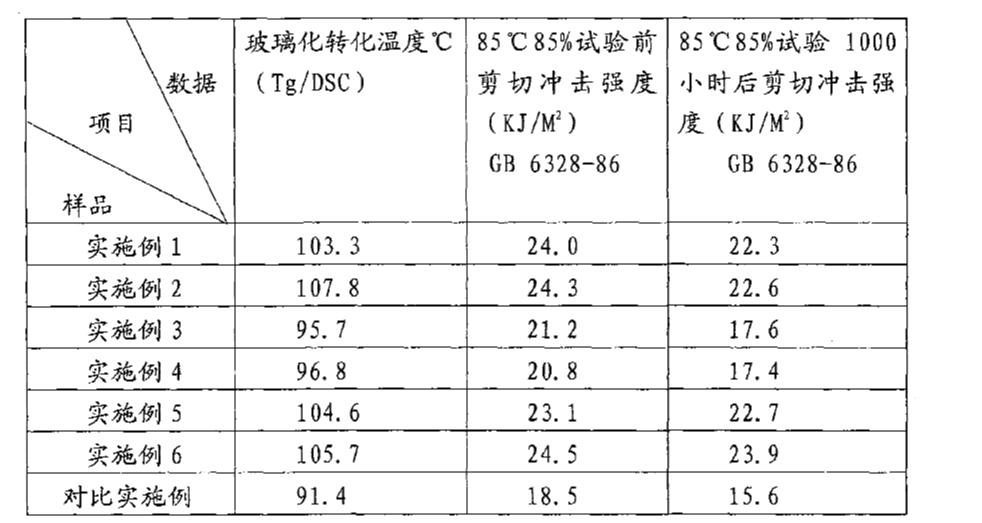 Figure CN102040933AD00111