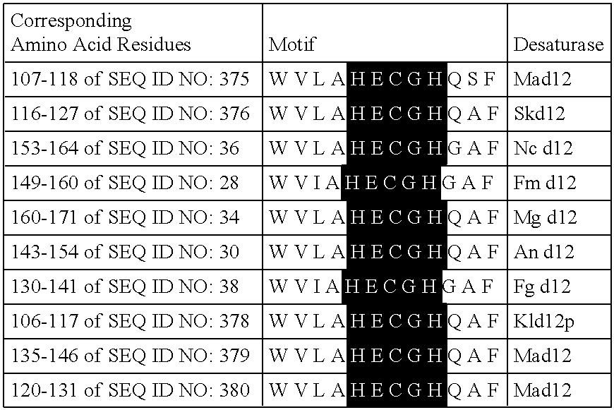 Figure US07932077-20110426-C00001