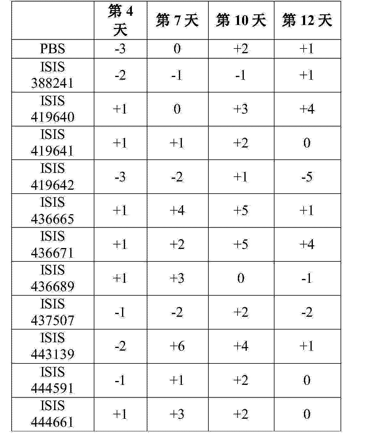 Figure CN104894129AD00641