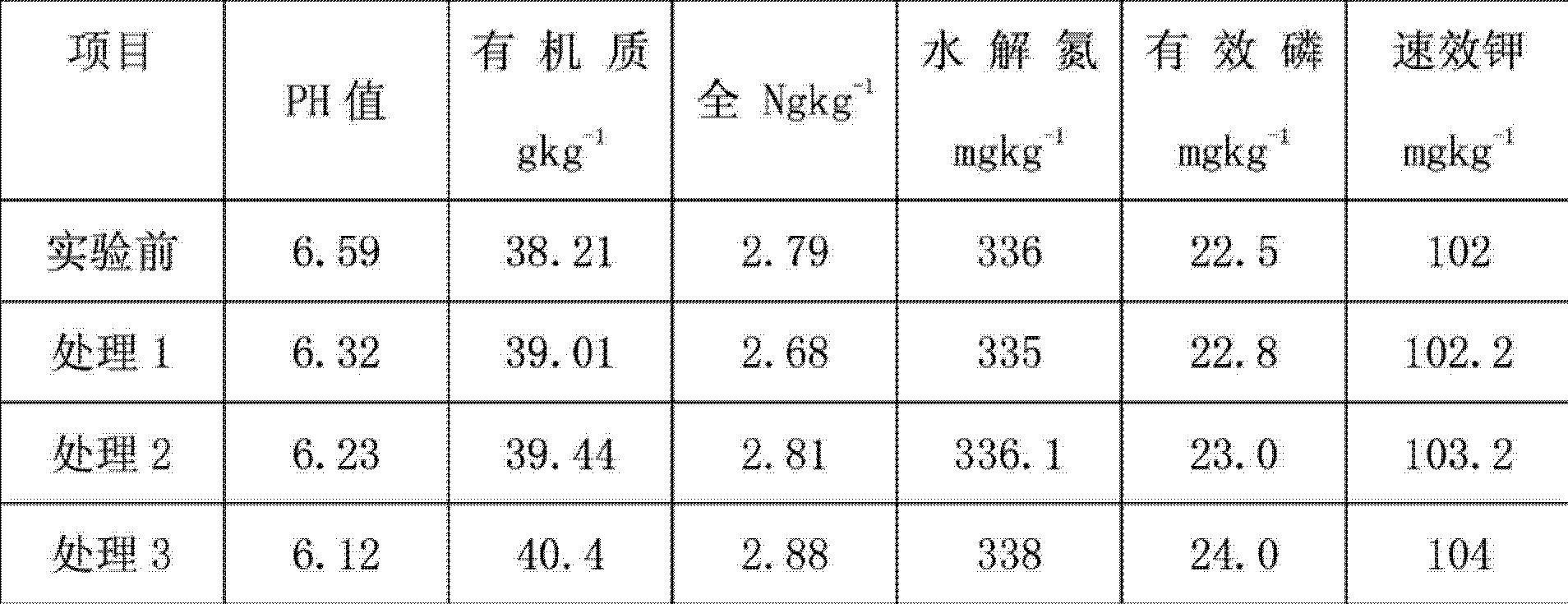 Figure CN103387428AD00111