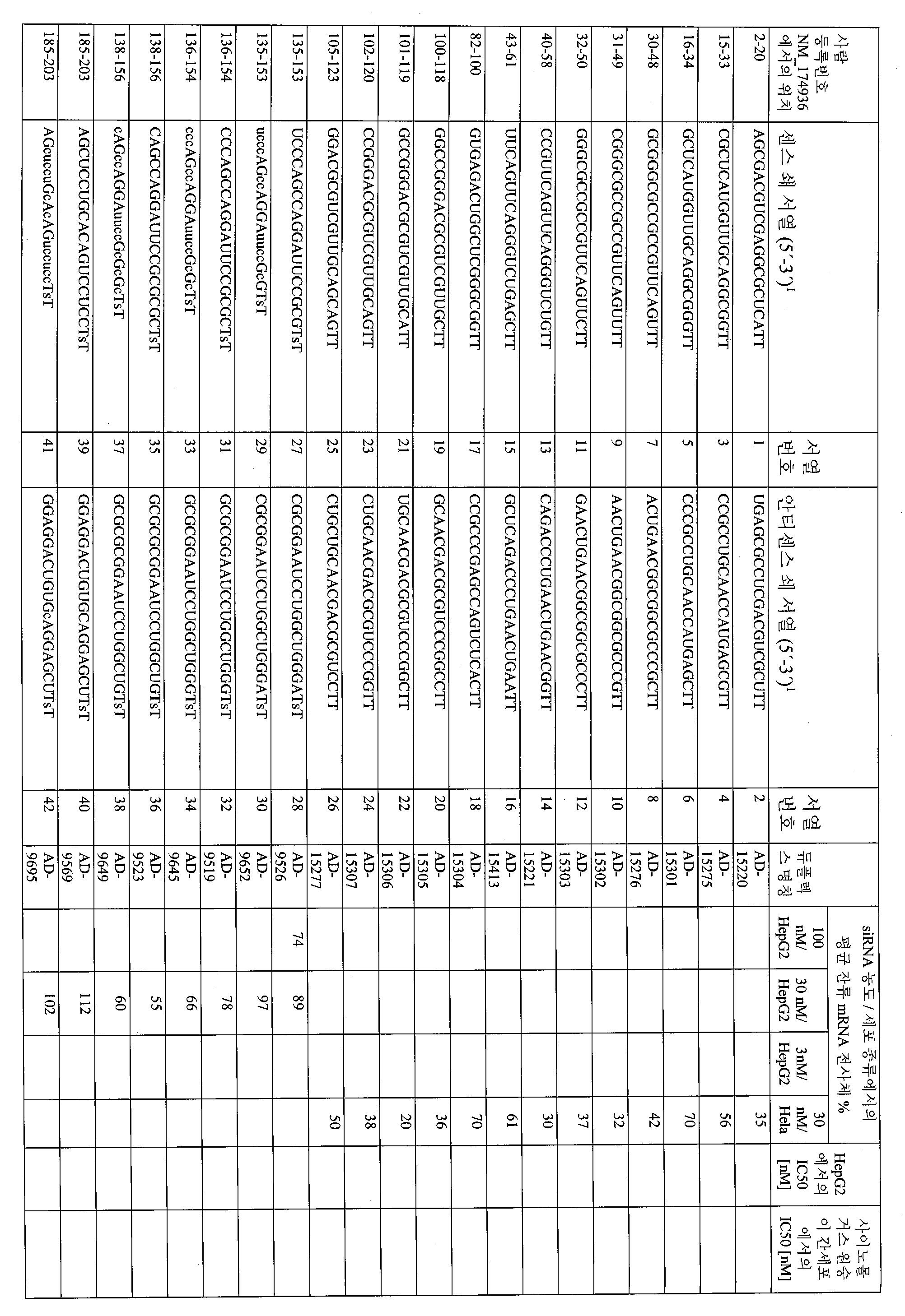 Figure 112008085095997-pct00012