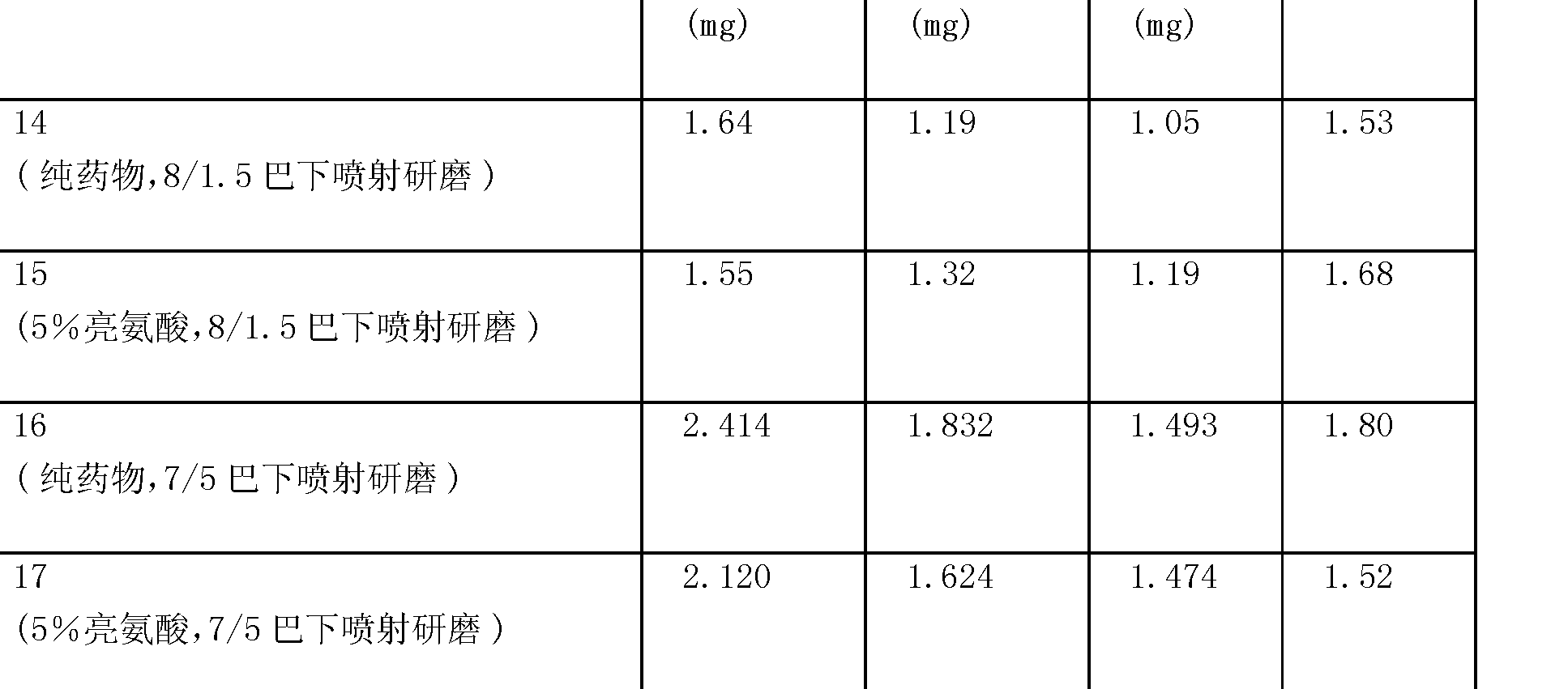 Figure CN1805731BD00801