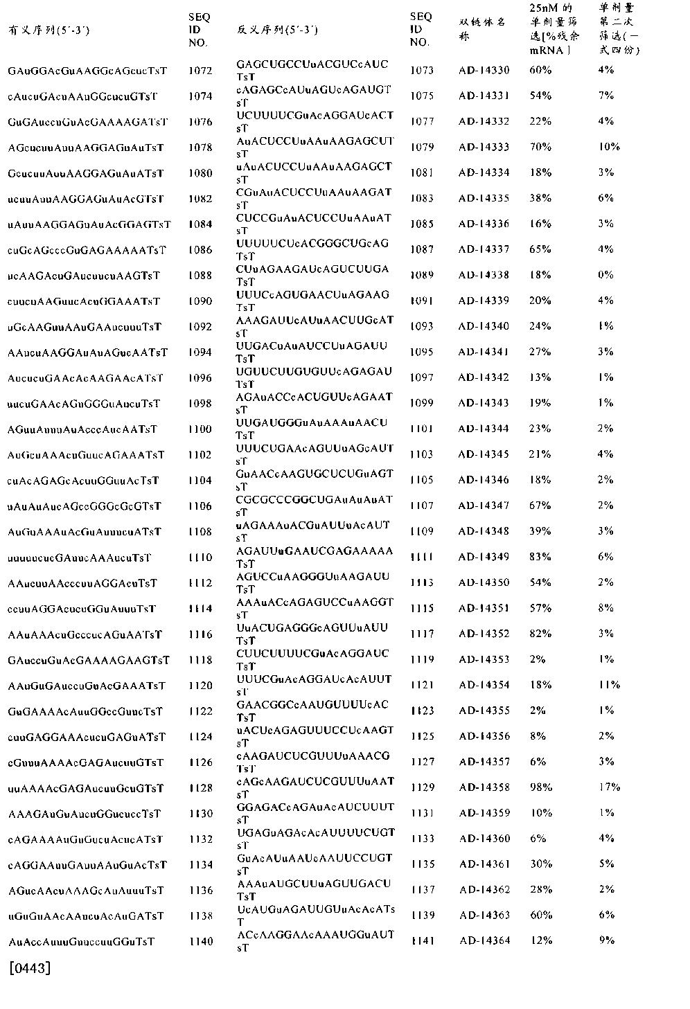Figure CN102421900BD00881