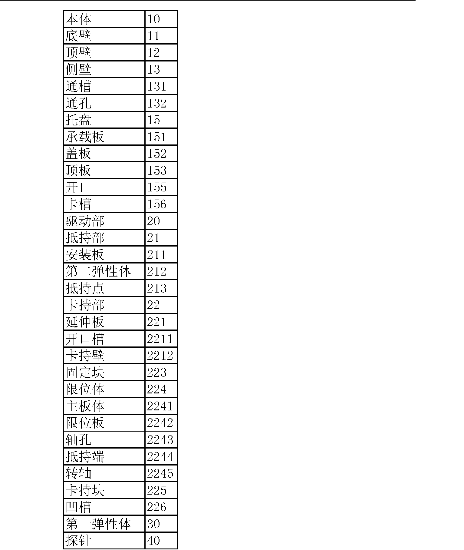 Figure CN103187658AD00041