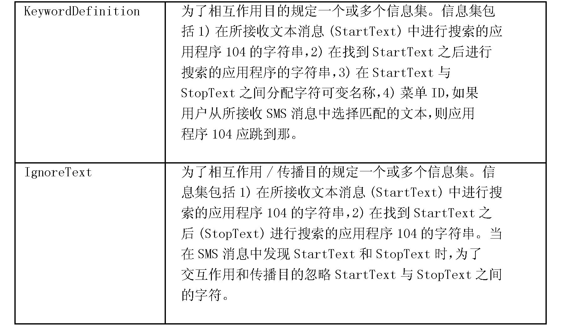 Figure CN101681484BD00391