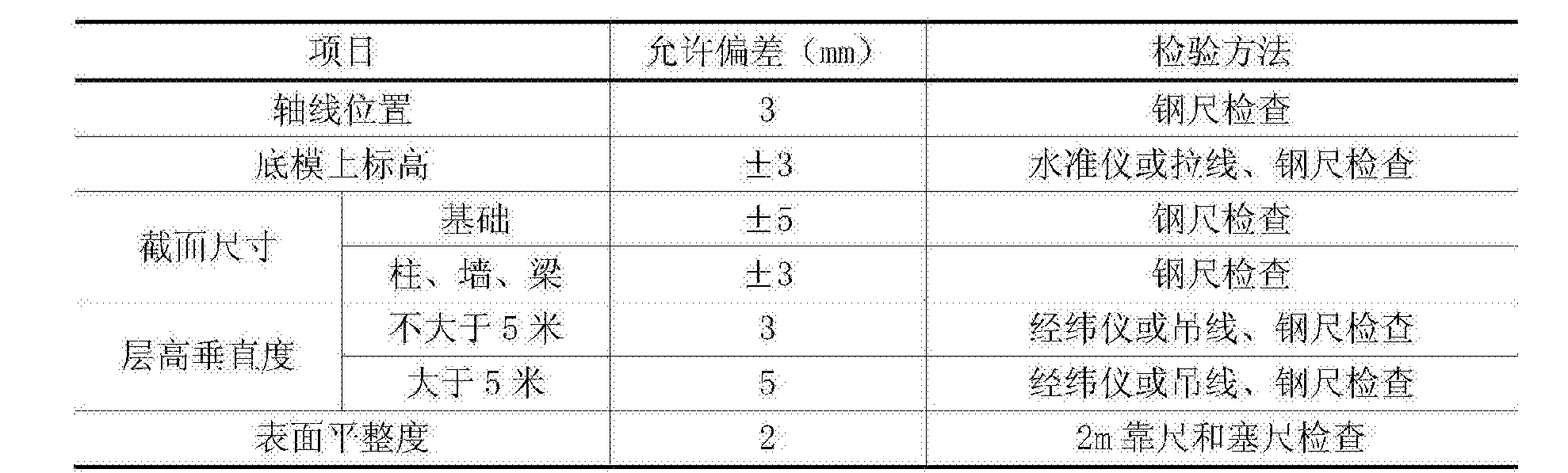 Figure CN106639500AD00051