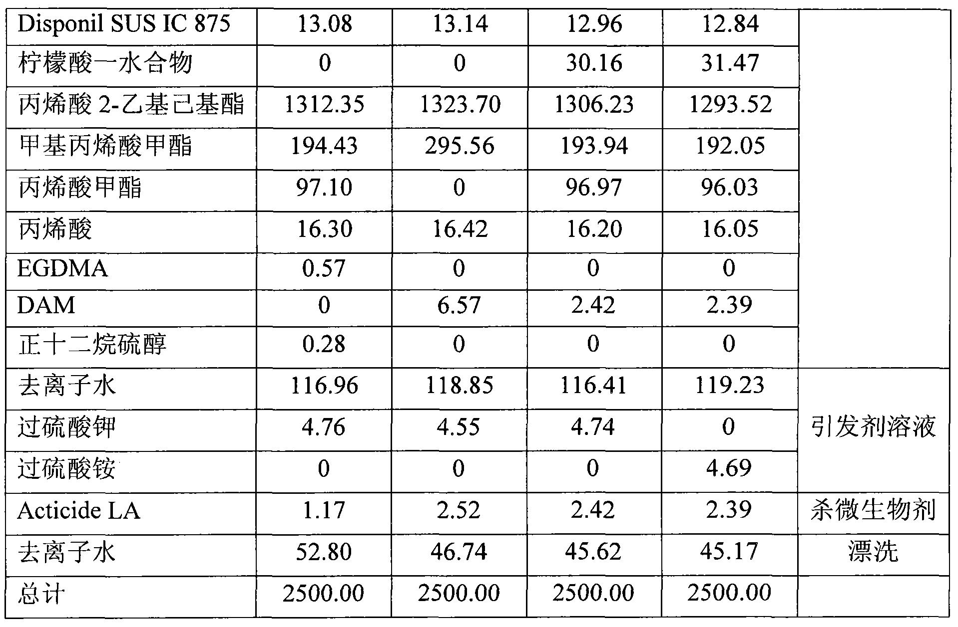 Figure CN101563432BD00131