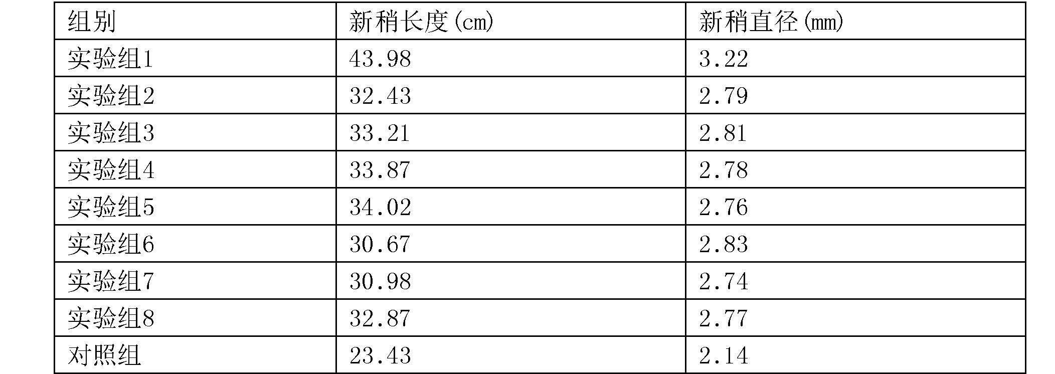 Figure CN108307904AD00121