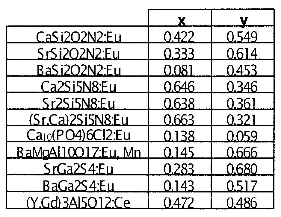 Figure 112006018872163-pct00001