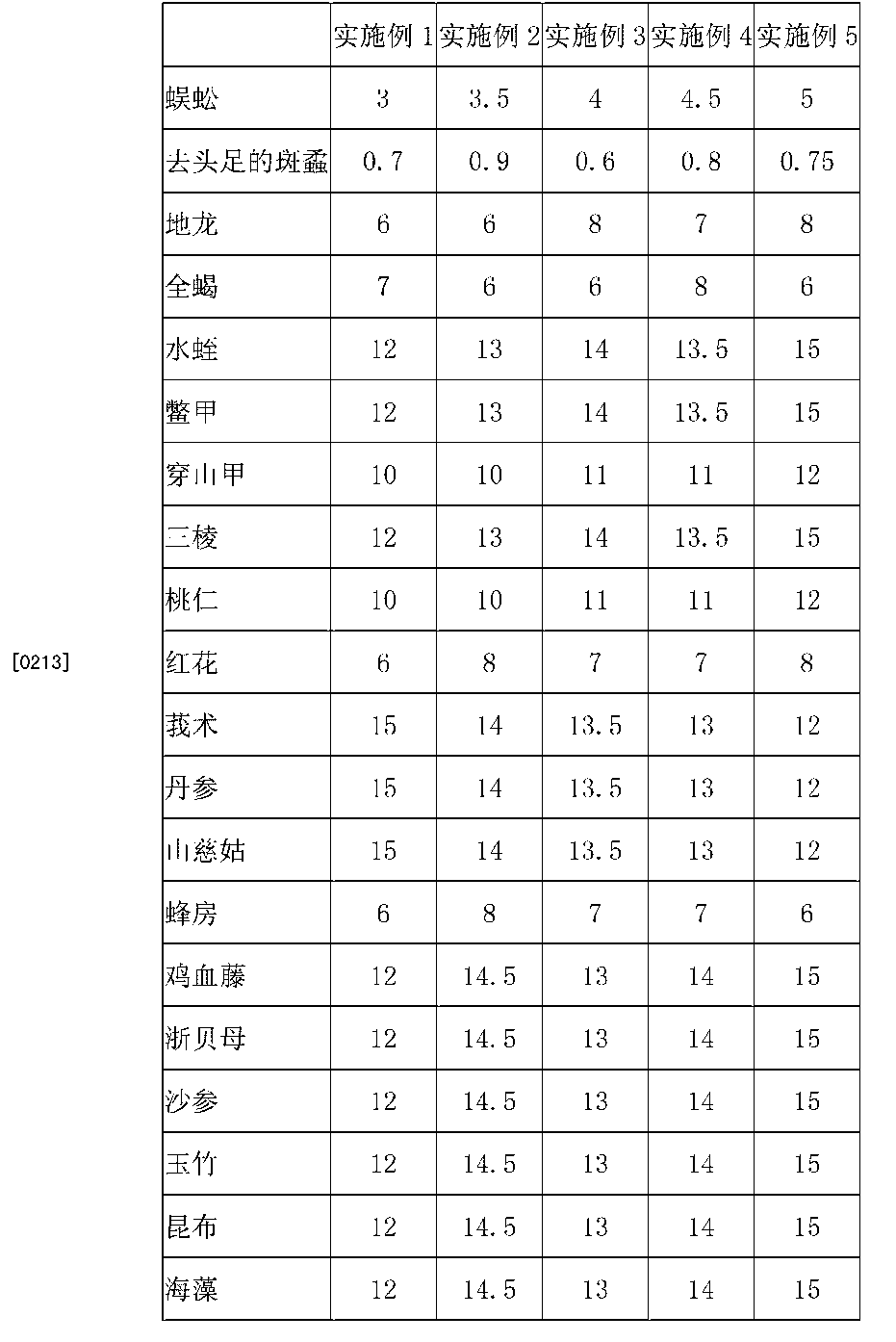 Figure CN103041317BD00131