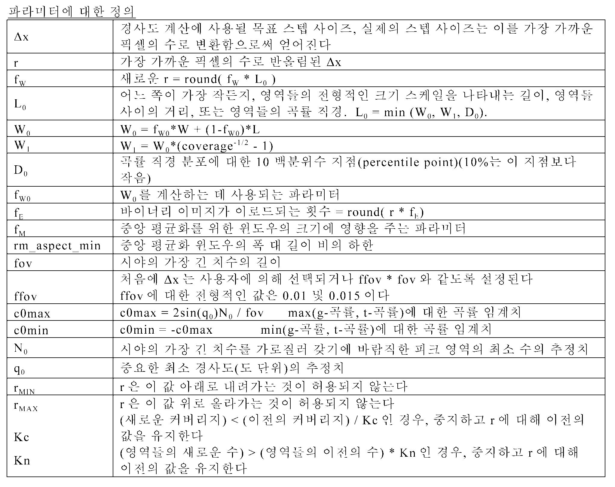 Figure 112011104921632-pct00013