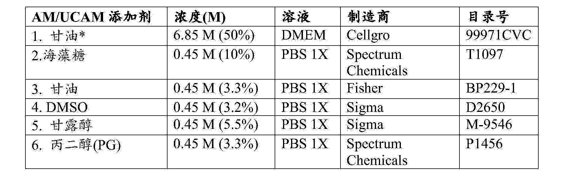 Figure CN103874762AD00461