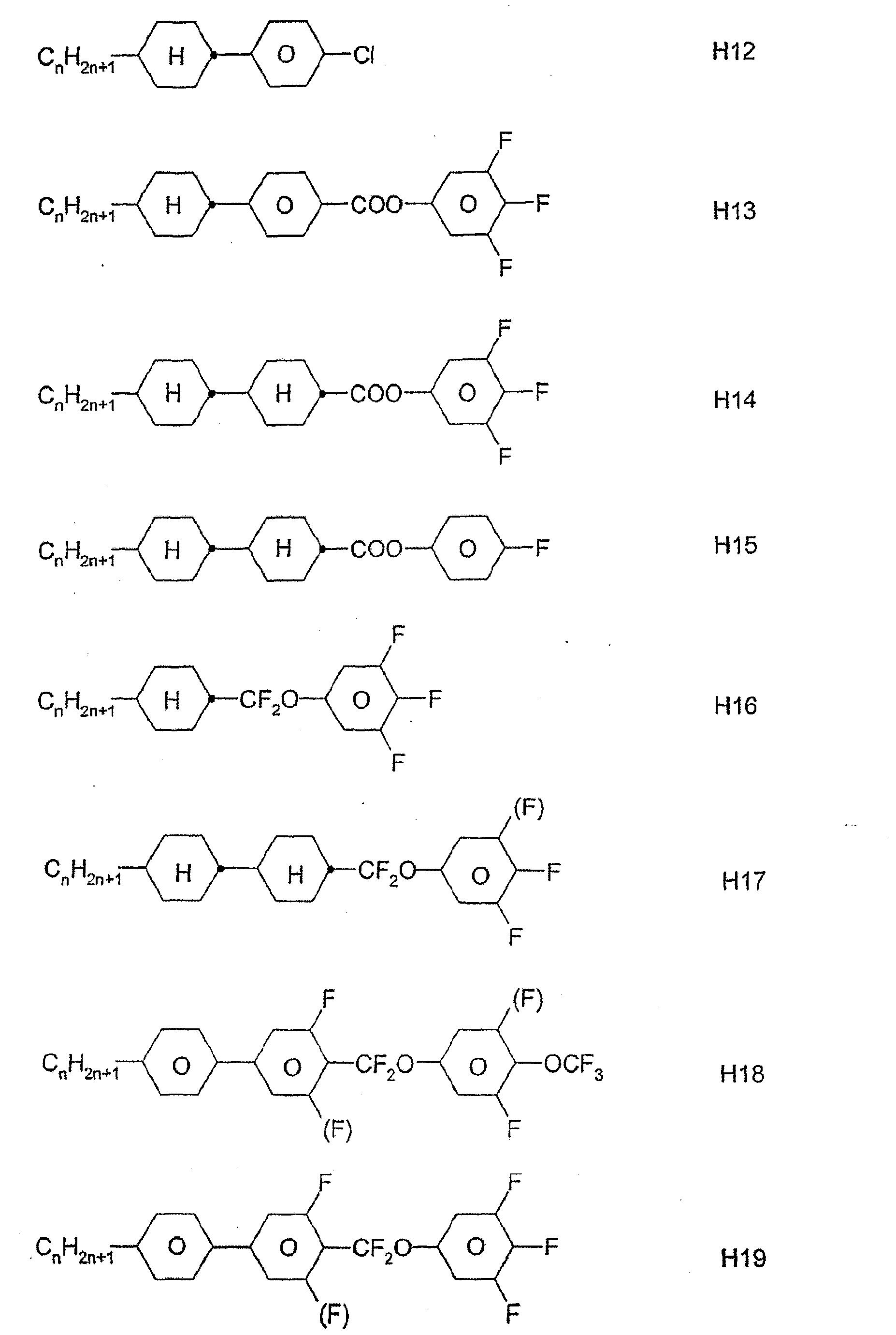 Figure CN101294079BC00101