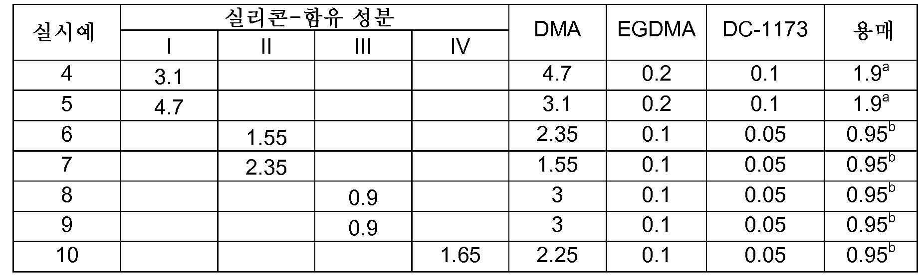 Figure 112013039208213-pct00024