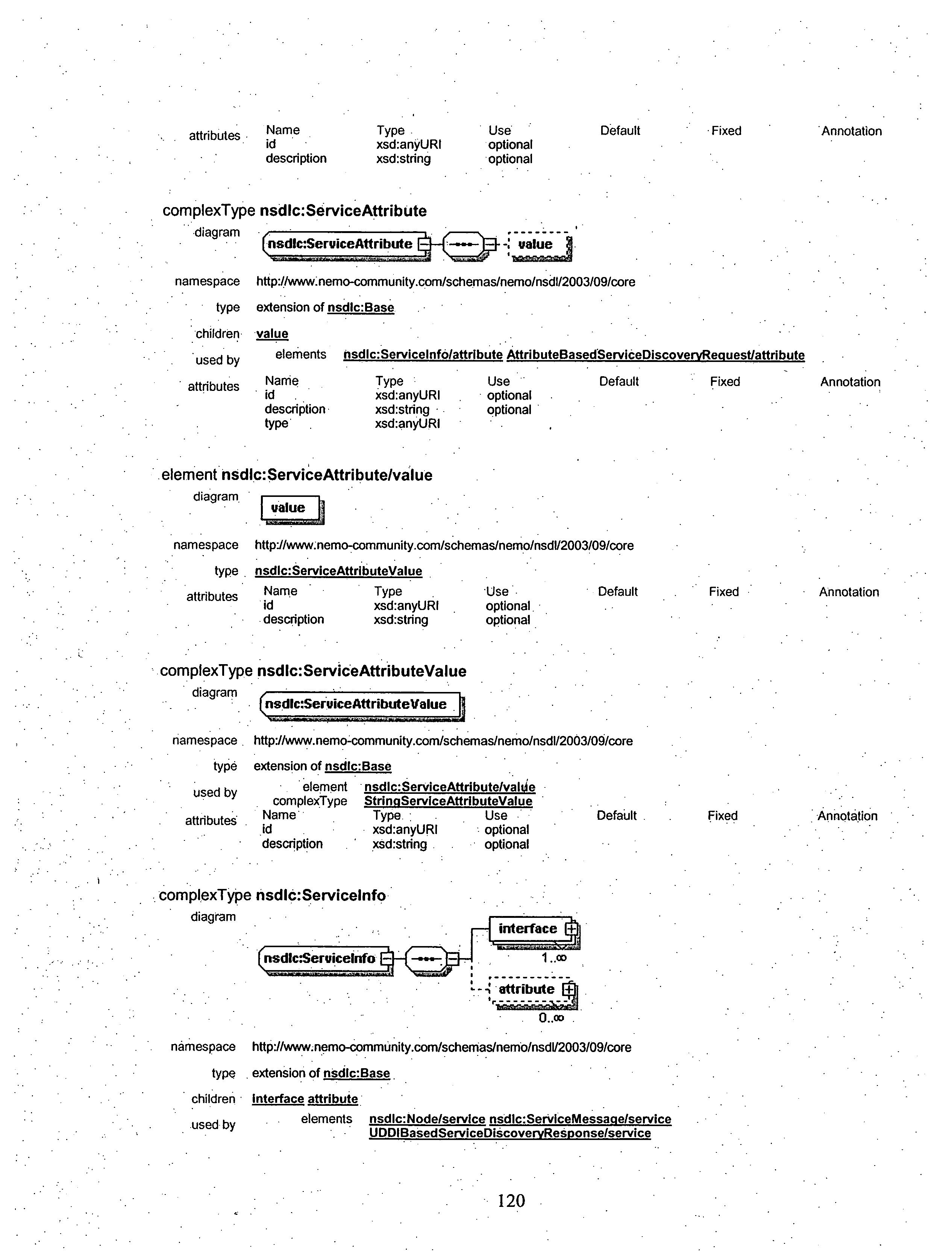 Figure US20070283423A1-20071206-P00006